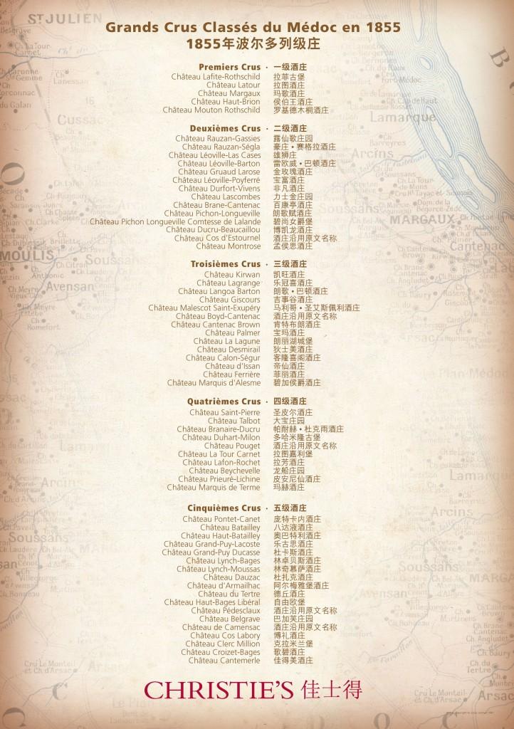Klasyfikacja Bordeaux w języku chińskim